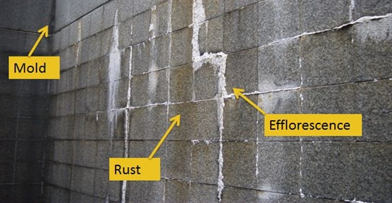The risks of waterproof coating on your building